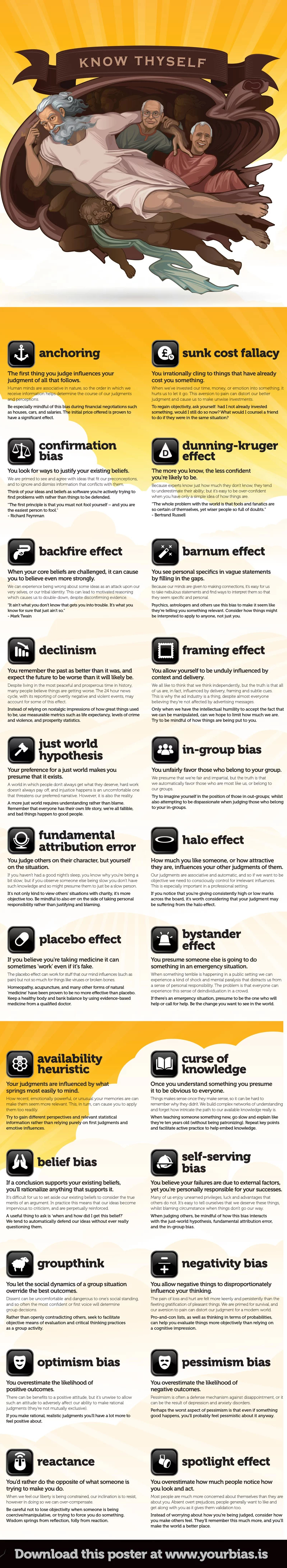 cognitive-bias-descriptions.jpg